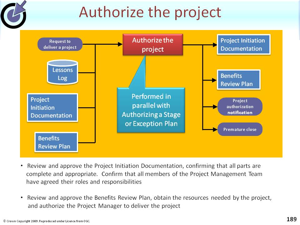 prince2 project output project outcome and project benefit