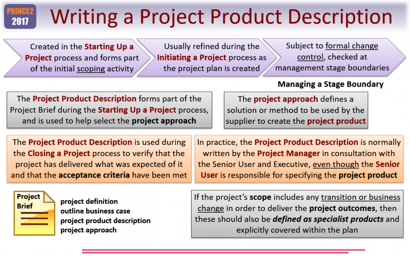 Prince2 2017 Writing A Project Product Description Prince2 2017